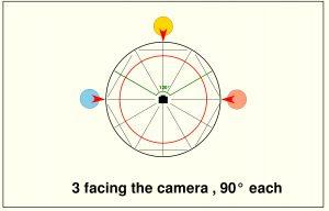 3-facing the camera