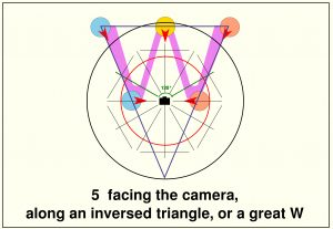 5-facing the camera W schema